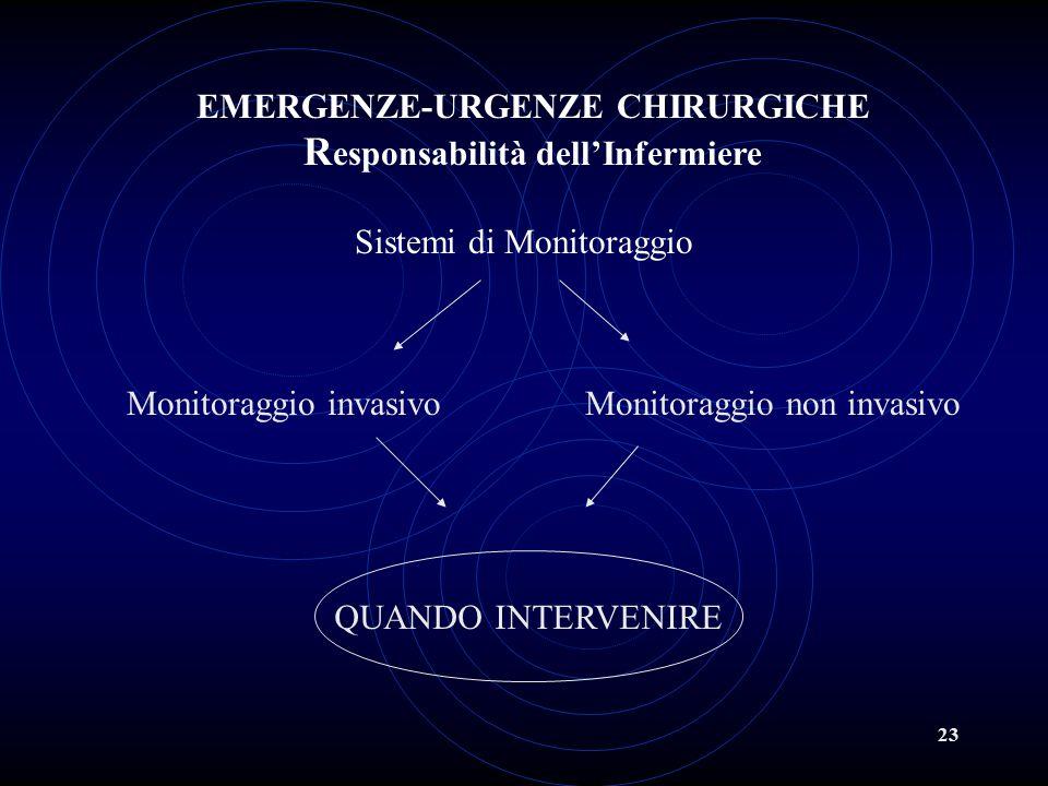 Sistemi di Monitoraggio