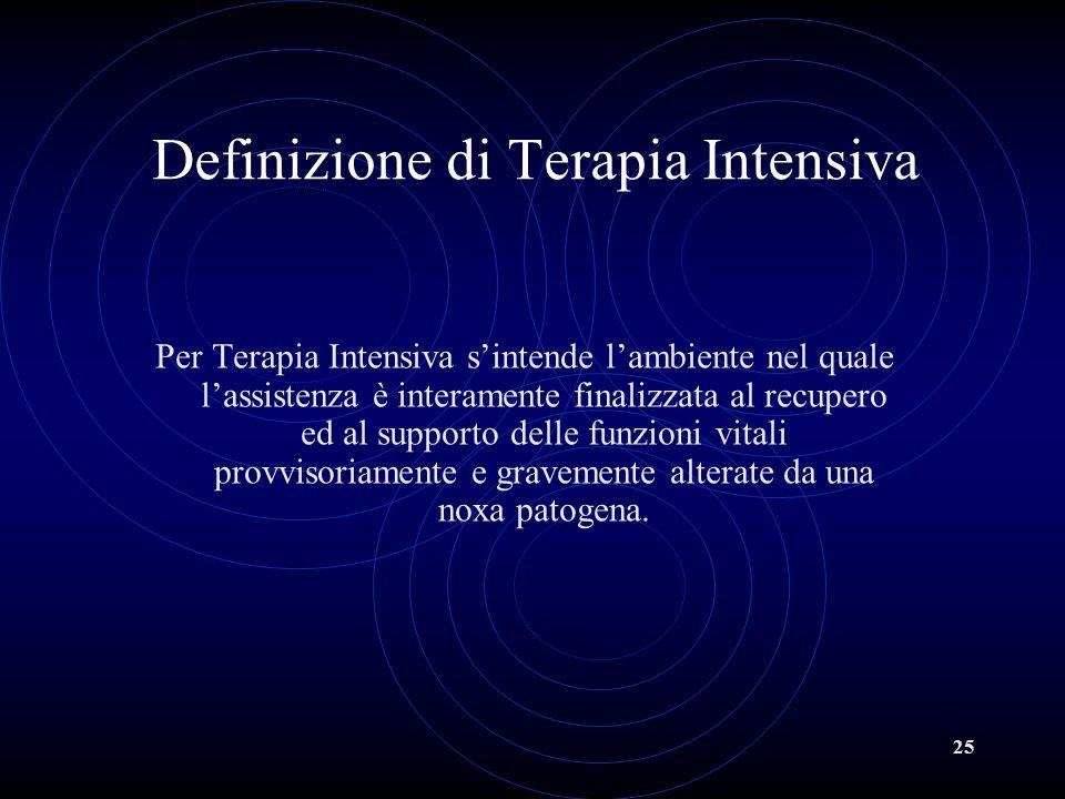 Definizione di Terapia Intensiva