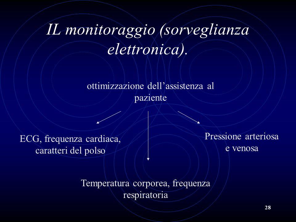 IL monitoraggio (sorveglianza elettronica).