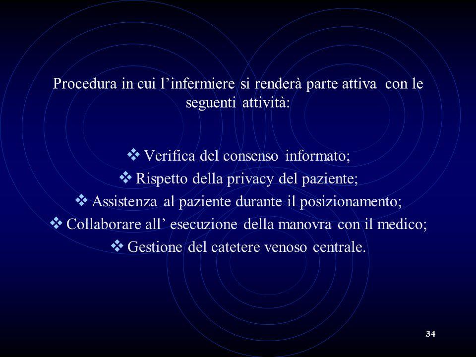Verifica del consenso informato; Rispetto della privacy del paziente;
