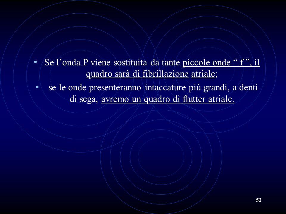 Se l'onda P viene sostituita da tante piccole onde f , il quadro sarà di fibrillazione atriale;