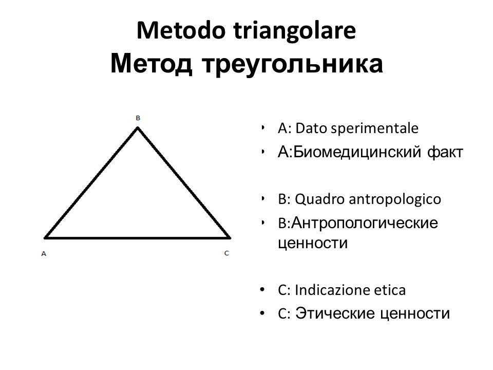 Metodo triangolare Метод треугольника
