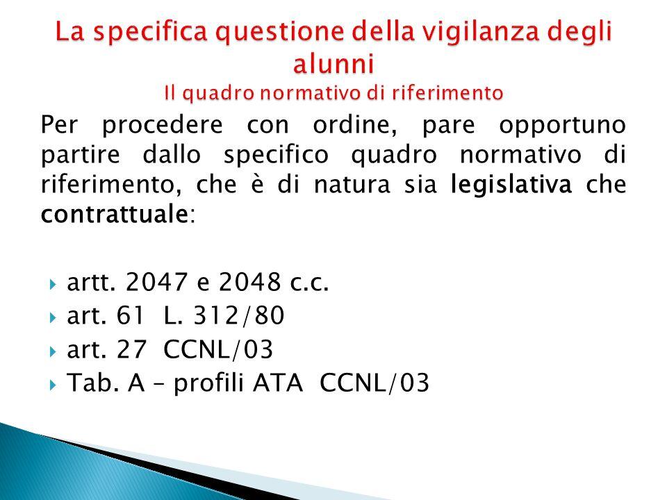 La specifica questione della vigilanza degli alunni Il quadro normativo di riferimento