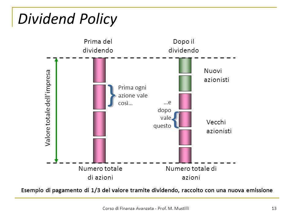 Dividend Policy } { Prima del dividendo Dopo il dividendo