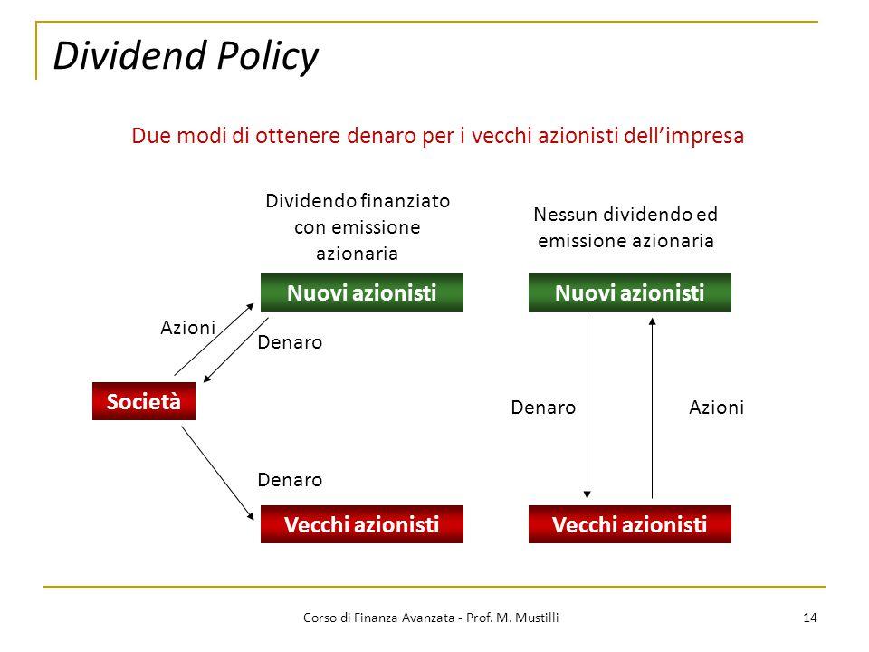 Dividend Policy Due modi di ottenere denaro per i vecchi azionisti dell'impresa. Dividendo finanziato con emissione azionaria.