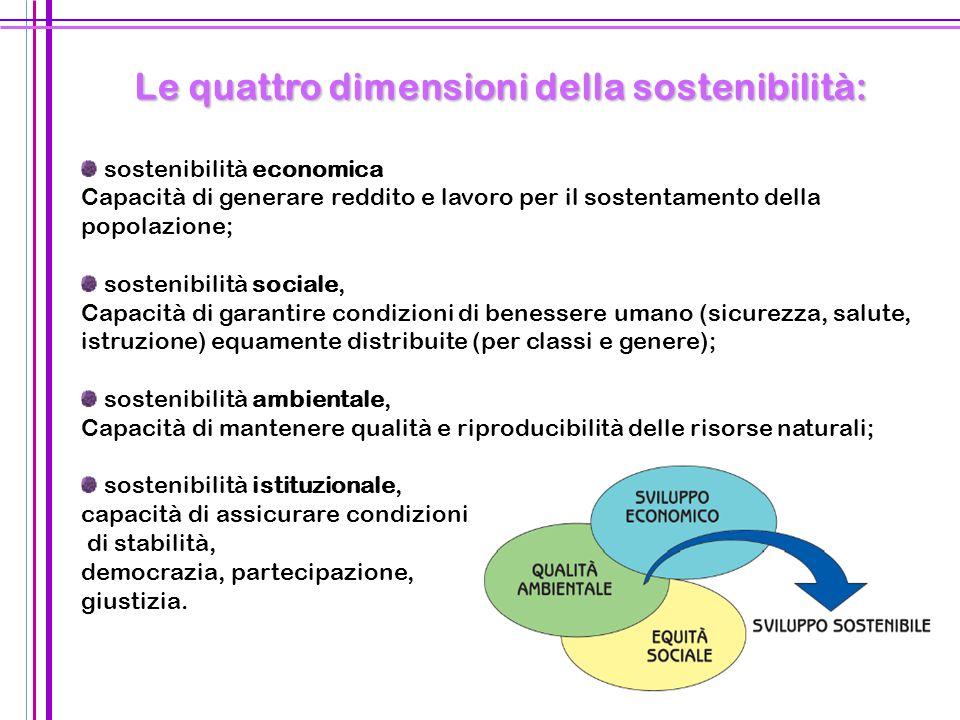 Le quattro dimensioni della sostenibilità:
