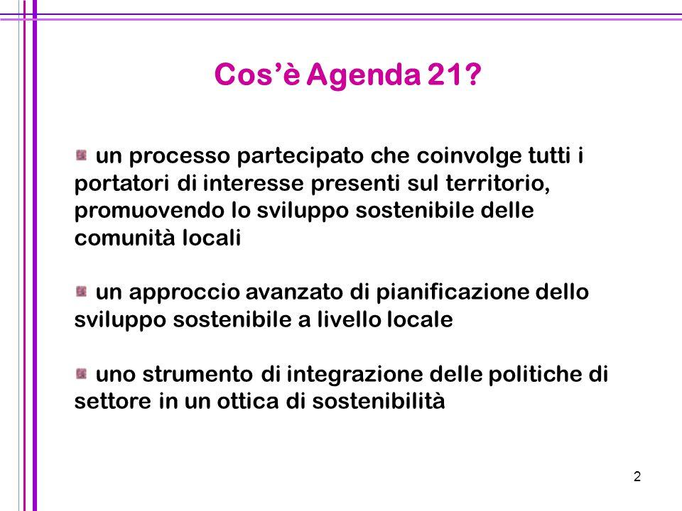 Cos'è Agenda 21