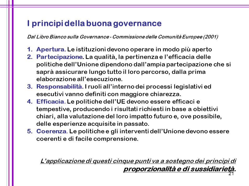 I principi della buona governance