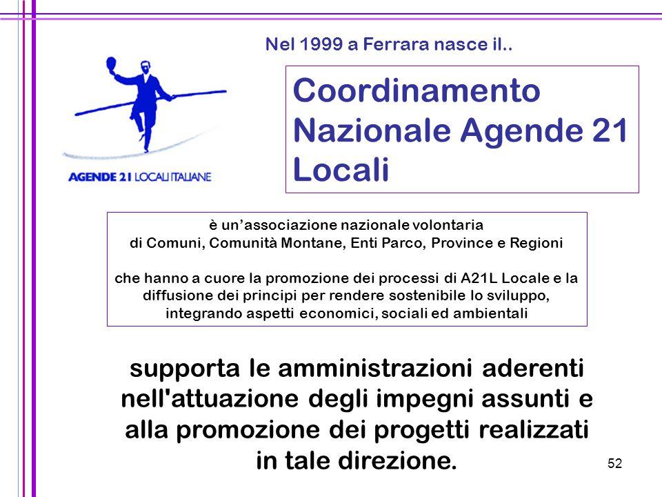 Coordinamento Nazionale Agende 21 Locali