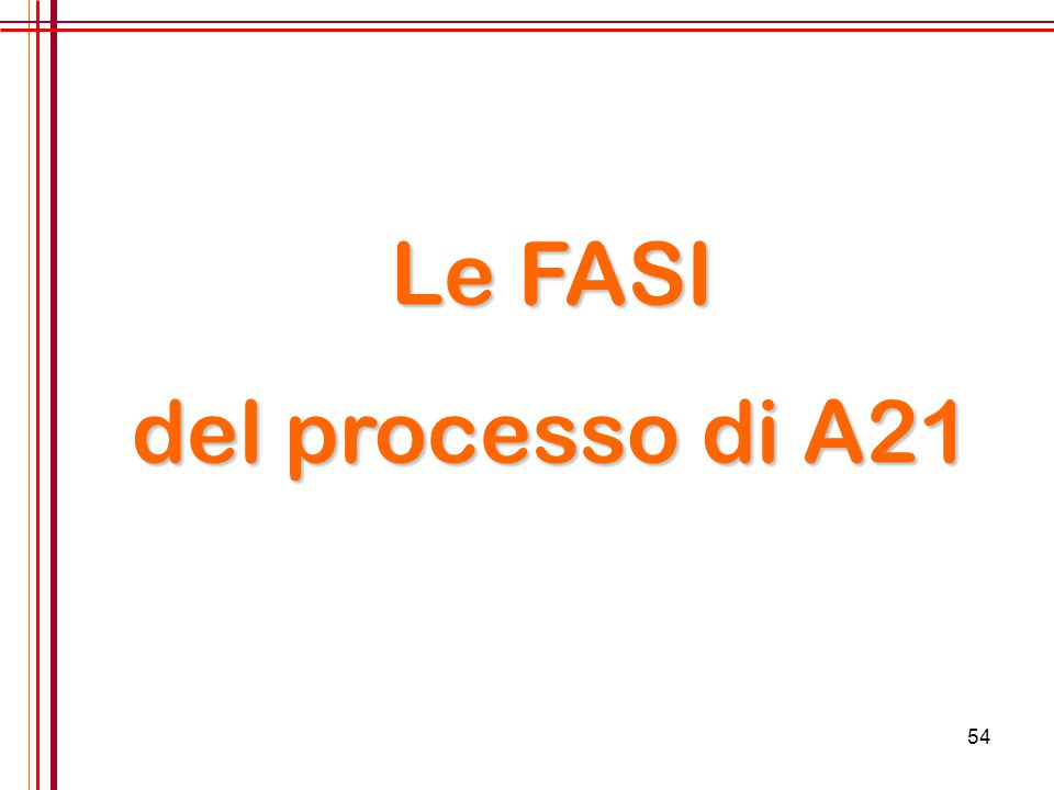 Le FASI del processo di A21