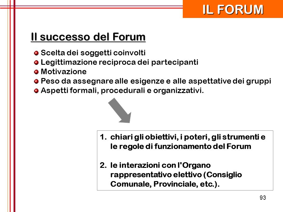 IL FORUM Il successo del Forum Scelta dei soggetti coinvolti