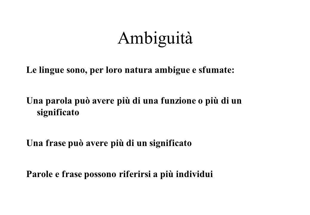 Ambiguità Le lingue sono, per loro natura ambigue e sfumate: