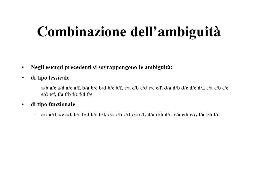 Combinazione dell'ambiguità