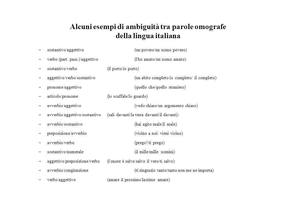 Alcuni esempi di ambiguità tra parole omografe della lingua italiana
