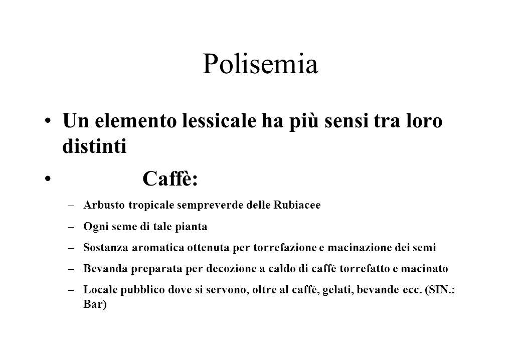 Polisemia Un elemento lessicale ha più sensi tra loro distinti Caffè: