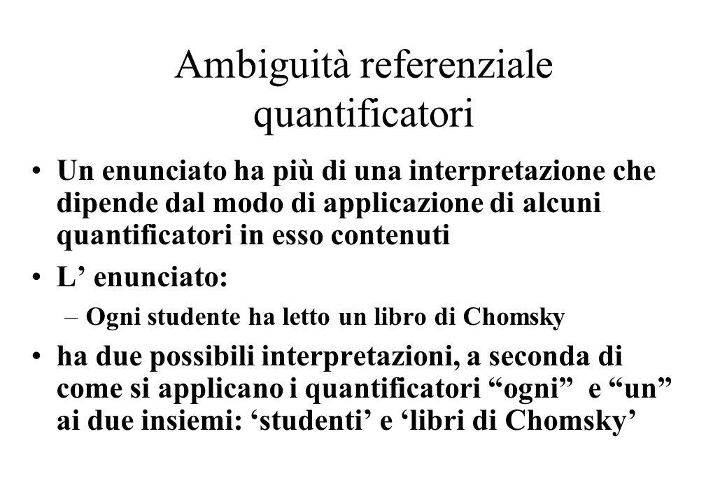 Ambiguità referenziale quantificatori