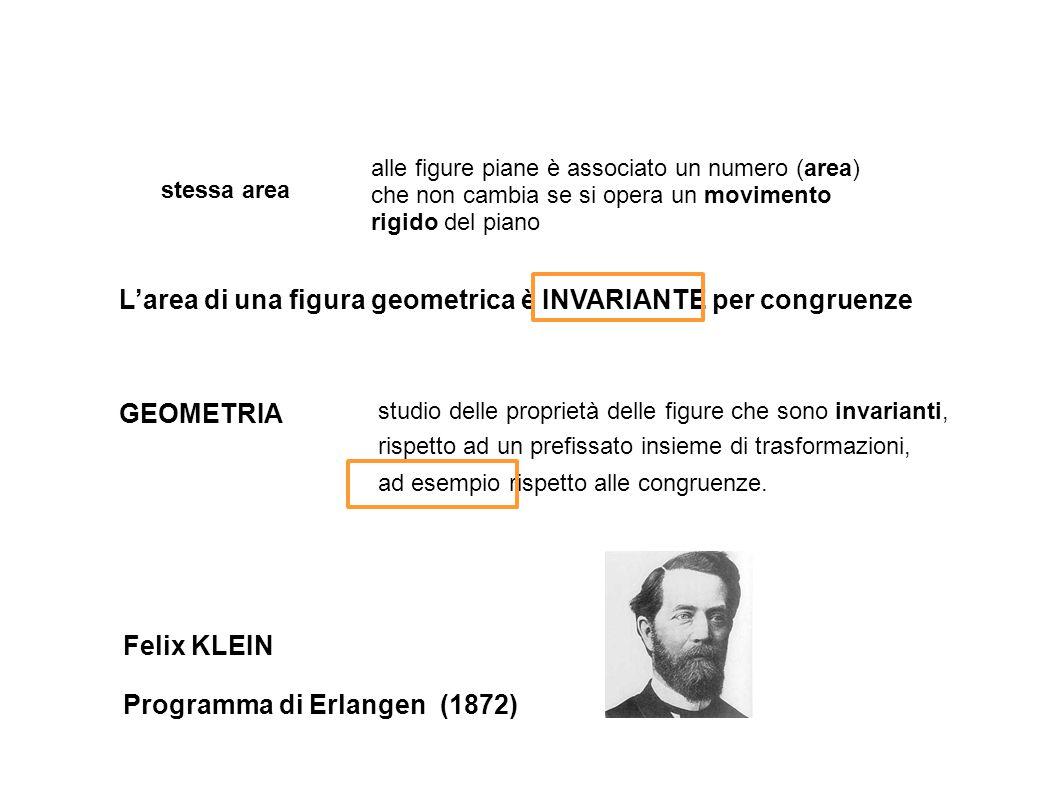 L'area di una figura geometrica è INVARIANTE per congruenze