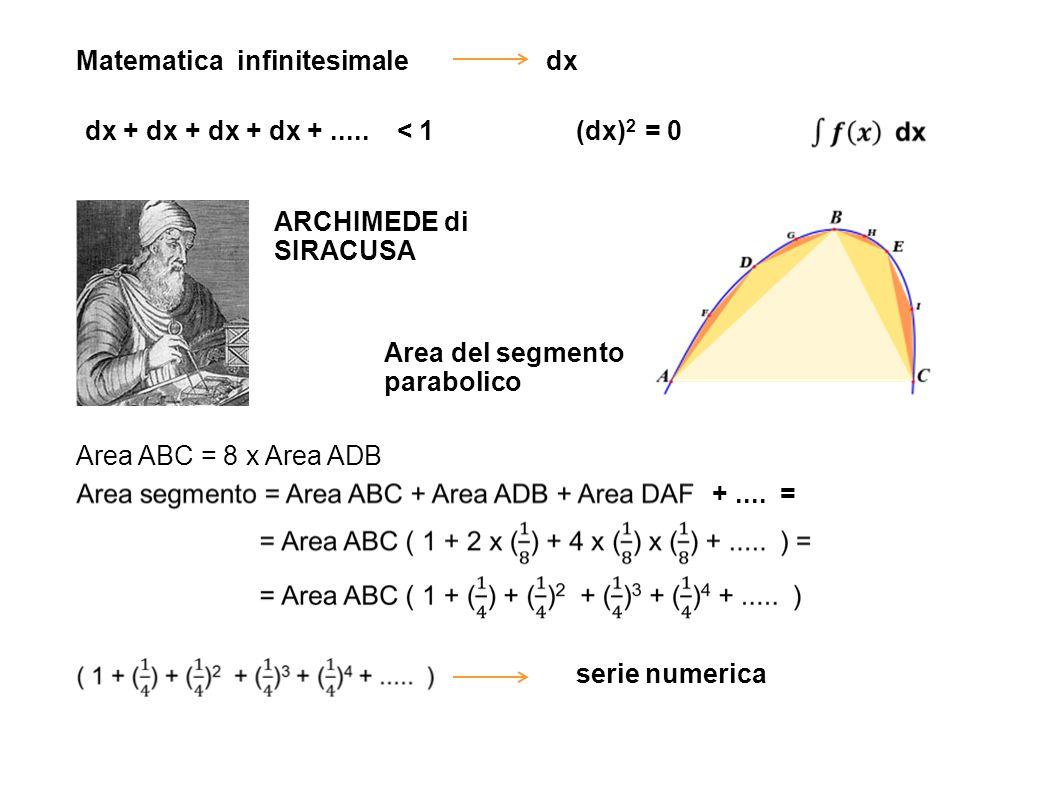 Matematica infinitesimale dx