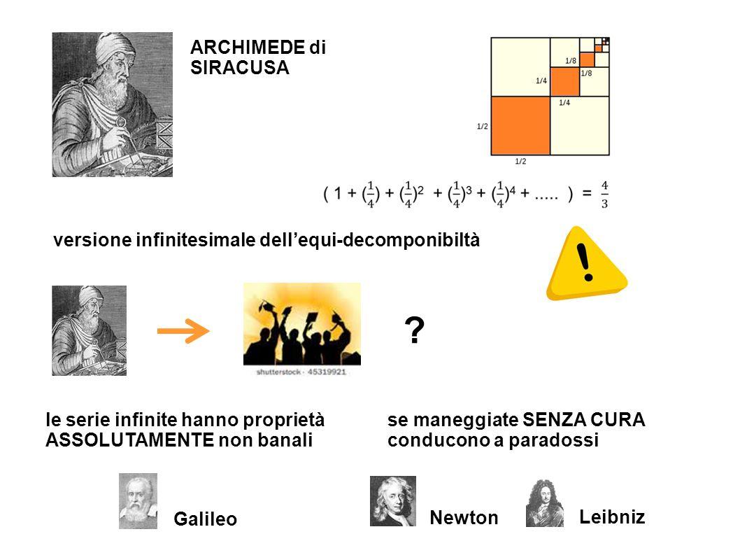 ARCHIMEDE di SIRACUSA. versione infinitesimale dell'equi-decomponibiltà. le serie infinite hanno proprietà.