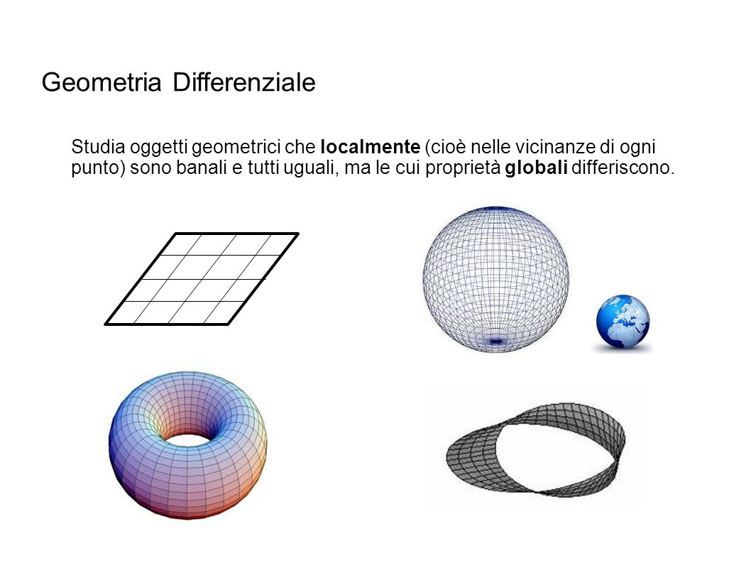 Geometria Differenziale