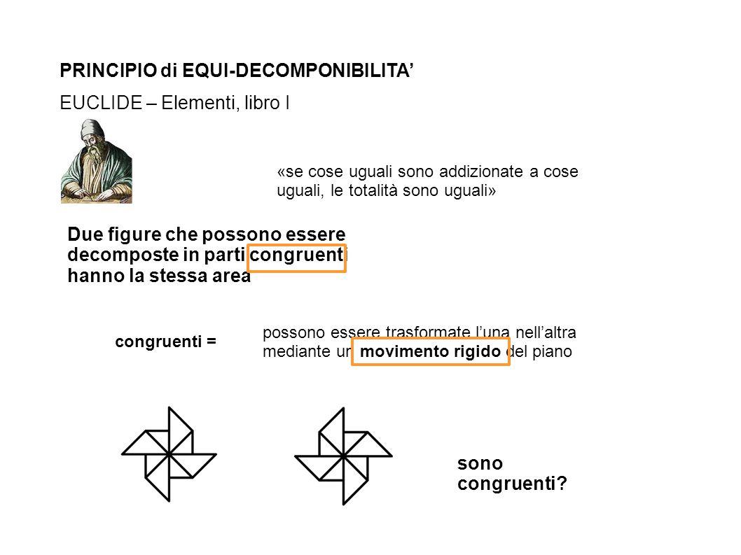 PRINCIPIO di EQUI-DECOMPONIBILITA'
