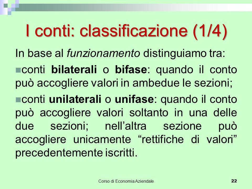 I conti: classificazione (1/4)
