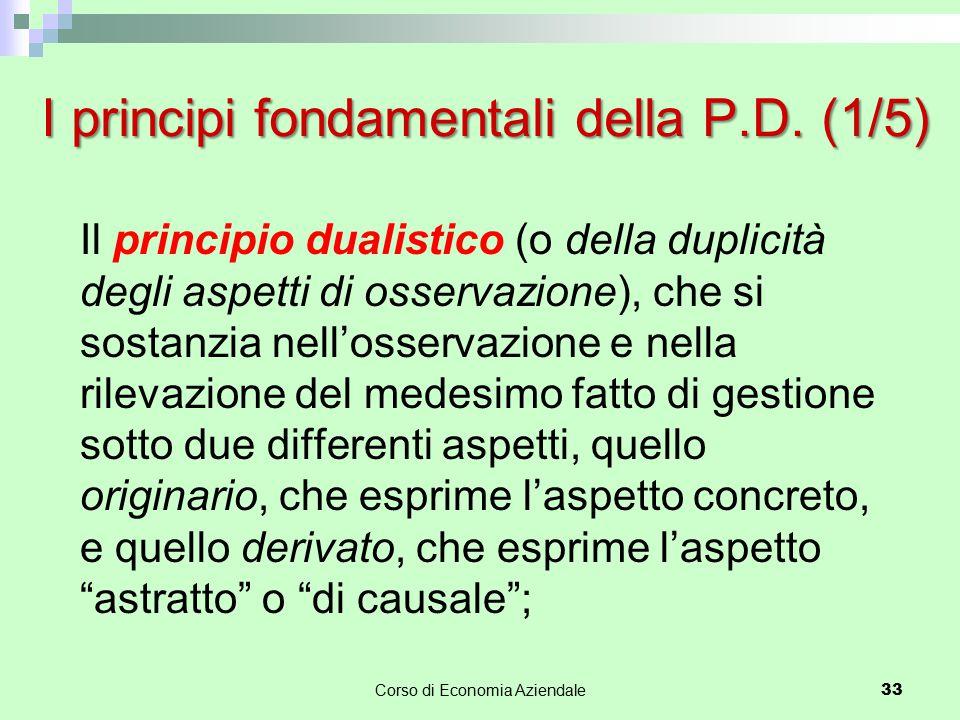 I principi fondamentali della P.D. (1/5)