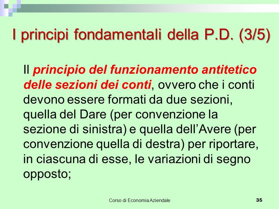 I principi fondamentali della P.D. (3/5)
