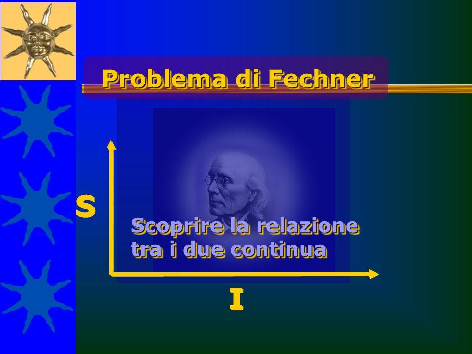 Problema di Fechner S Scoprire la relazione tra i due continua I