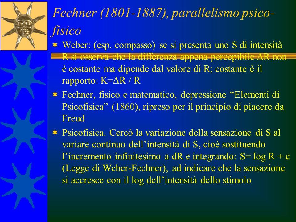 Fechner (1801-1887), parallelismo psico-fisico