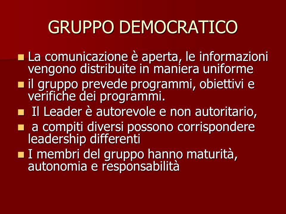 GRUPPO DEMOCRATICO La comunicazione è aperta, le informazioni vengono distribuite in maniera uniforme.