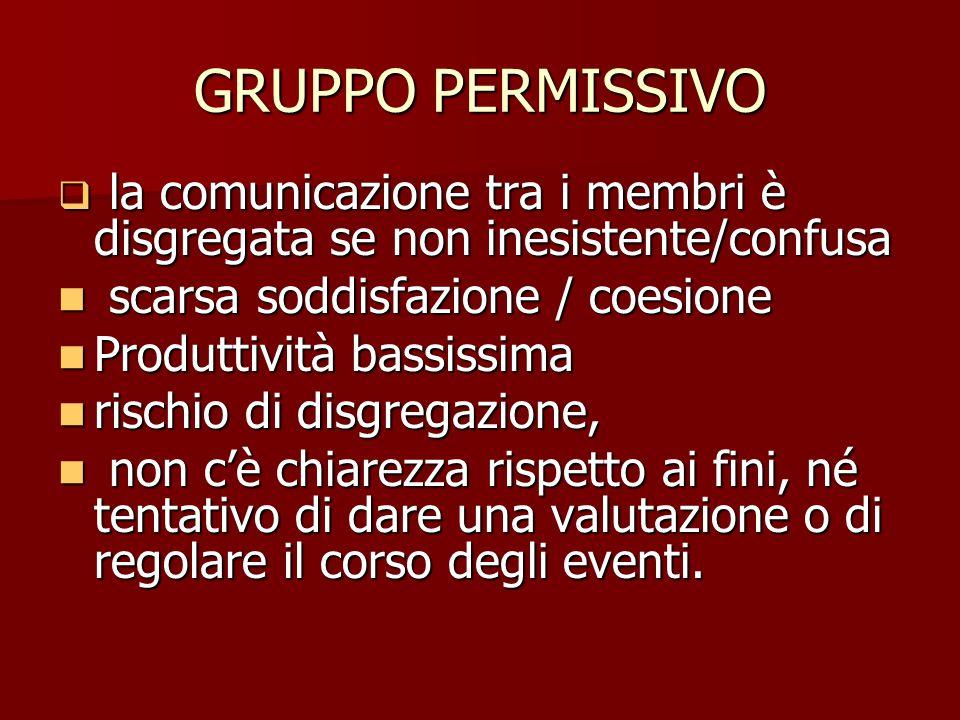 GRUPPO PERMISSIVO la comunicazione tra i membri è disgregata se non inesistente/confusa. scarsa soddisfazione / coesione.