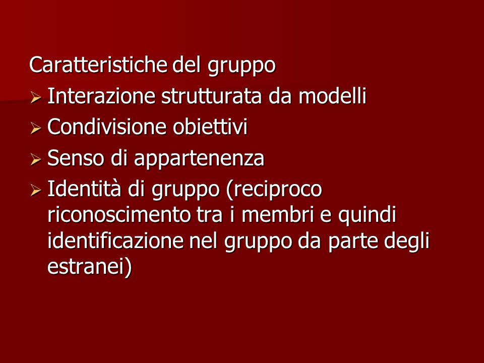 Caratteristiche del gruppo