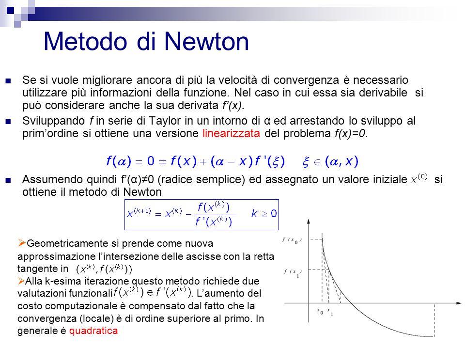 Metodo di Newton