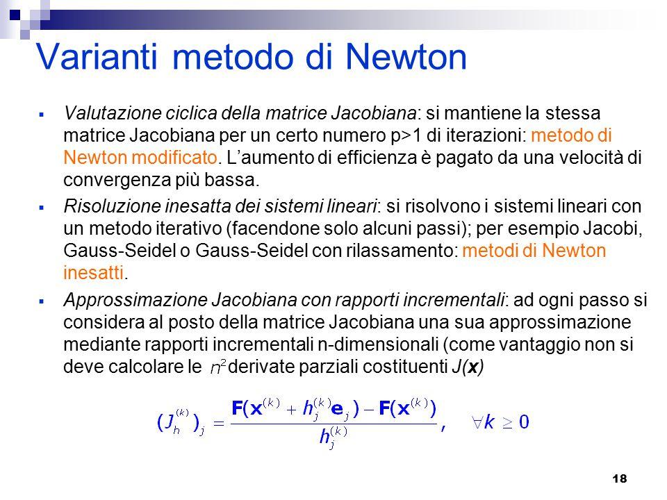 Varianti metodo di Newton