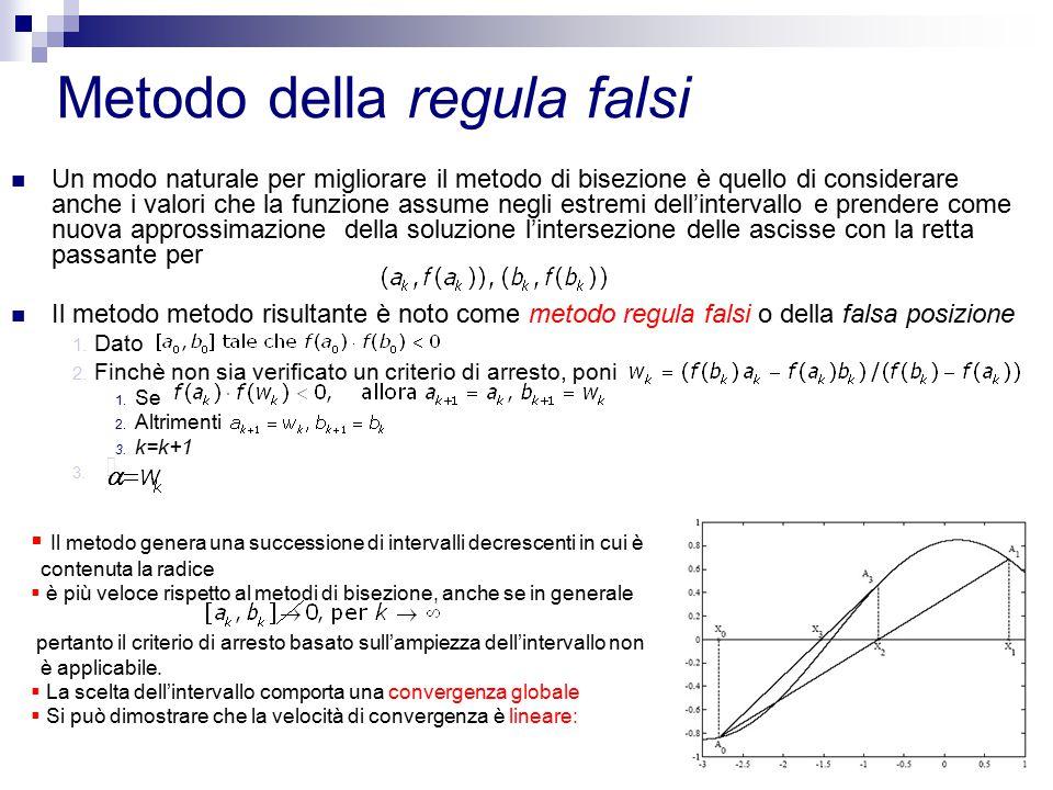Metodo della regula falsi
