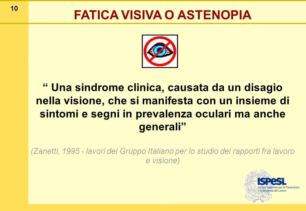 I disturbi dell'Astenopia sono nel loro complesso reversibili con il riposo