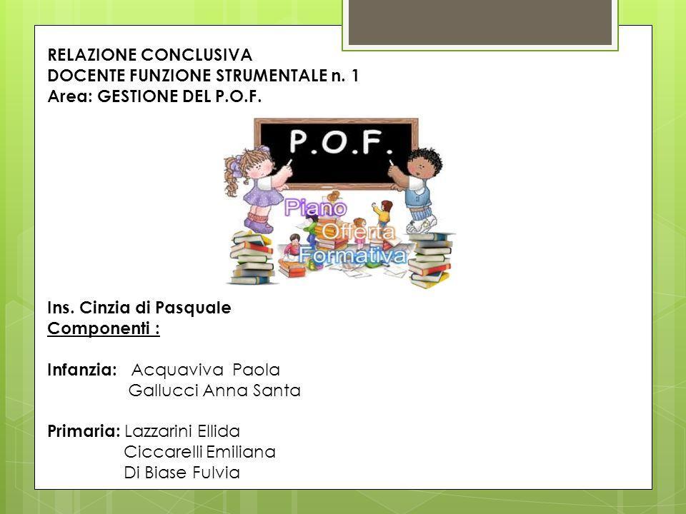 RELAZIONE CONCLUSIVA DOCENTE FUNZIONE STRUMENTALE n. 1. Area: GESTIONE DEL P.O.F. Ins. Cinzia di Pasquale.