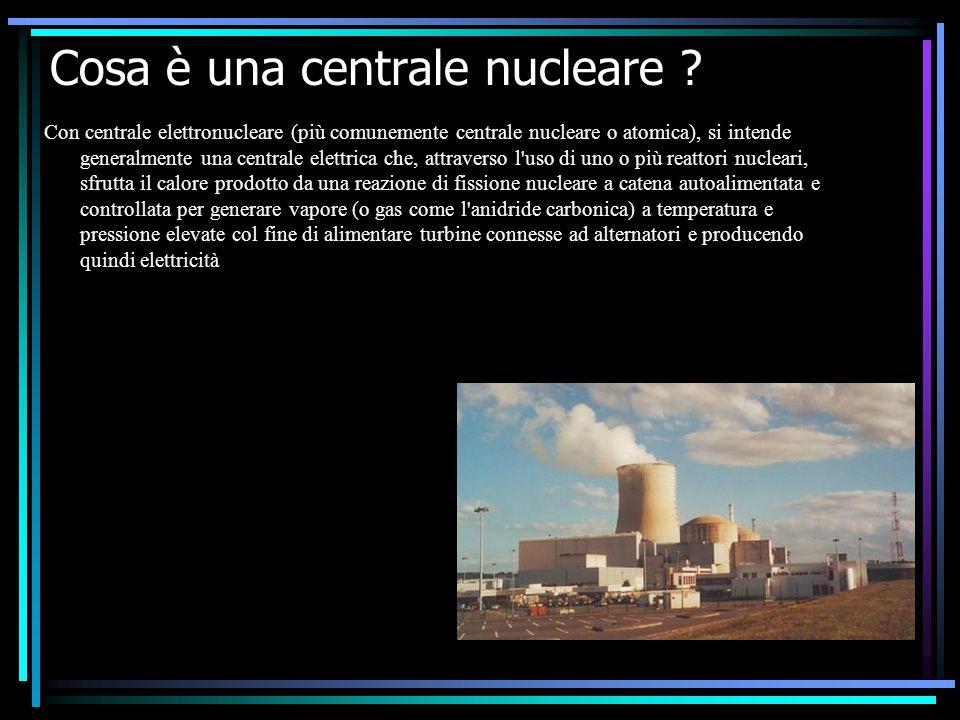 Cosa una centrale nucleare ppt video online scaricare - Bombe da bagno cosa sono ...