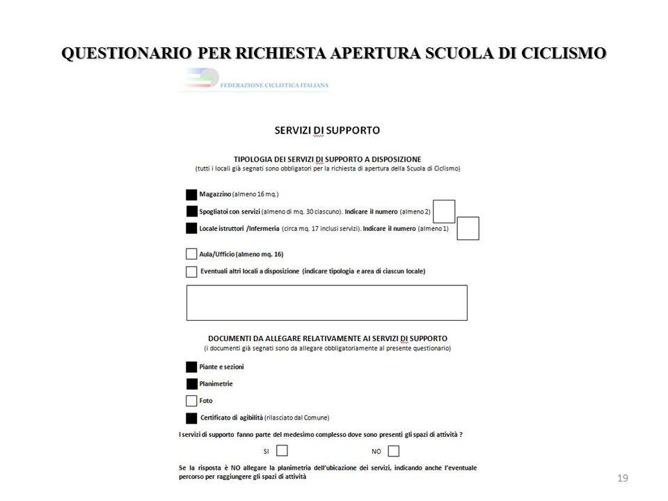 QUESTIONARIO PER RICHIESTA APERTURA SCUOLA DI CICLISMO