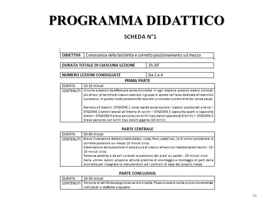 PROGRAMMA DIDATTICO