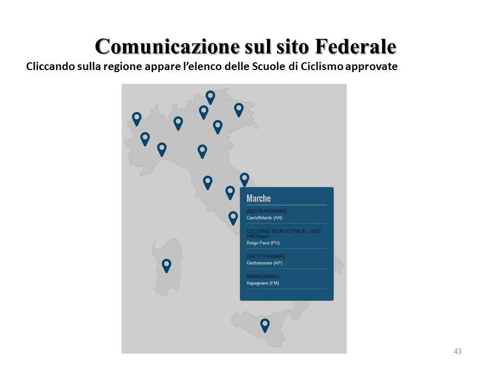 Comunicazione sul sito Federale