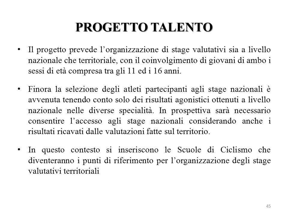 PROGETTO TALENTO