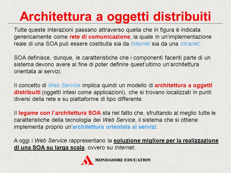 Architettura a oggetti distribuiti