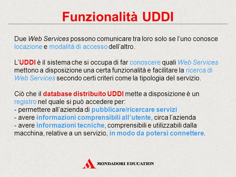Funzionalità UDDI Due Web Services possono comunicare tra loro solo se l'uno conosce locazione e modalità di accesso dell'altro.