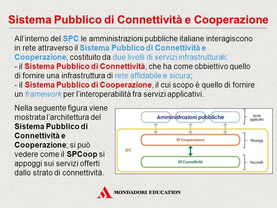 Sistema Pubblico di Connettività e Cooperazione