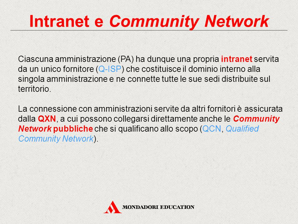 Intranet e Community Network