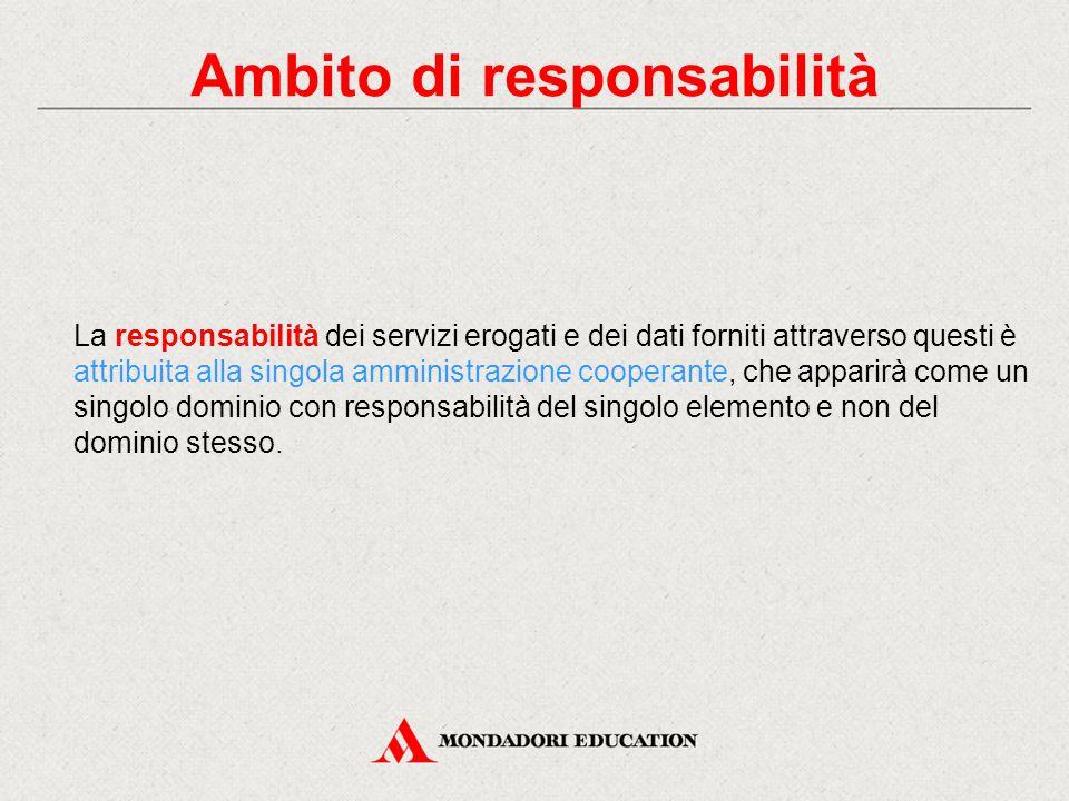 Ambito di responsabilità