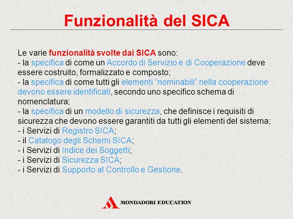 Funzionalità del SICA Le varie funzionalità svolte dai SICA sono:
