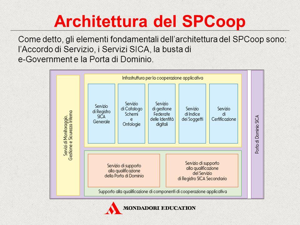Architettura del SPCoop